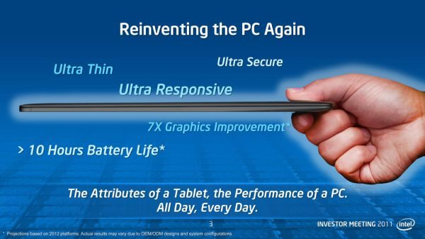 Ultrabooks have been planning to revolutionize the computer market and they might do just that.