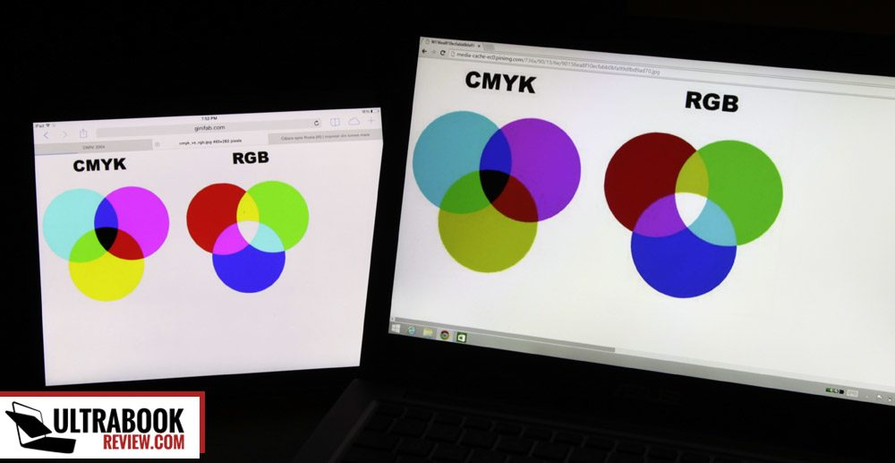 Colors are problematic, as shown when compared to the iPad Air (left)