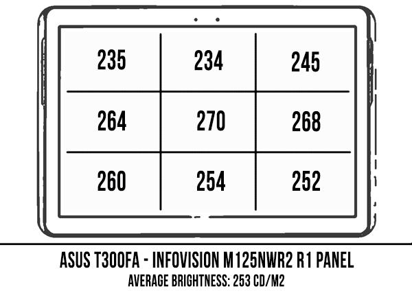 screen-brightness-tablets