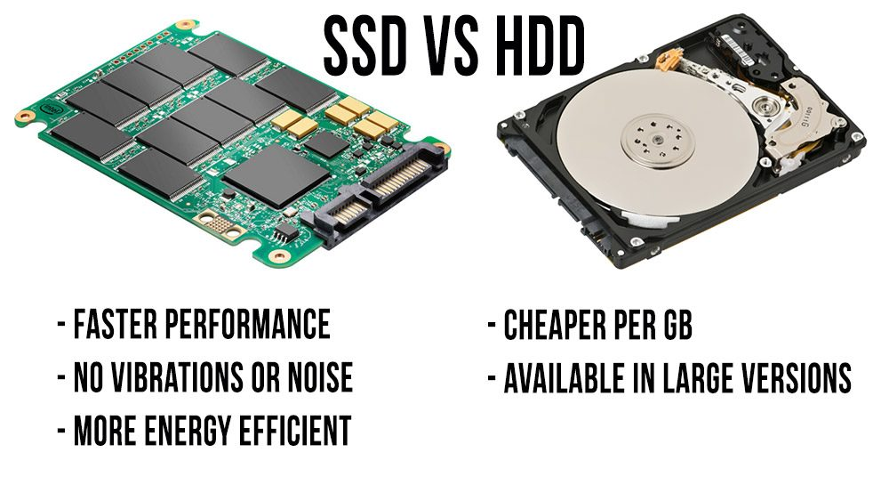 Solid State Battery >> How to replace the HDD in your laptop with an SSD