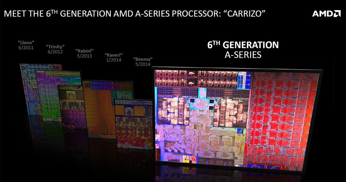 Meet Carrizo, AMD's 6th and latest series of mobile hardware