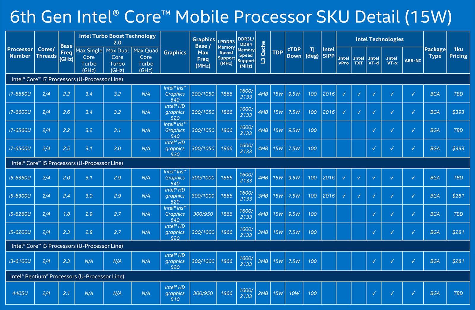 pci simple communications controller driver win7 64bit download