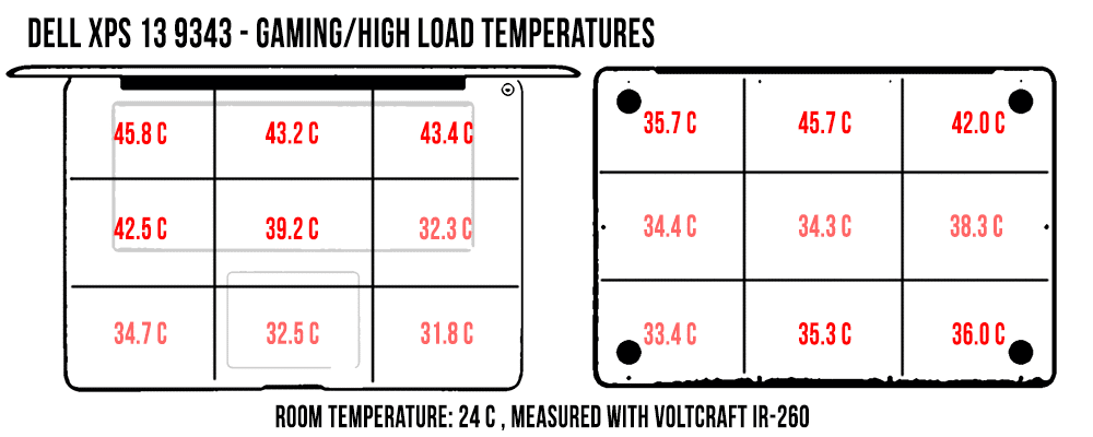 temperatures-load-xps9343