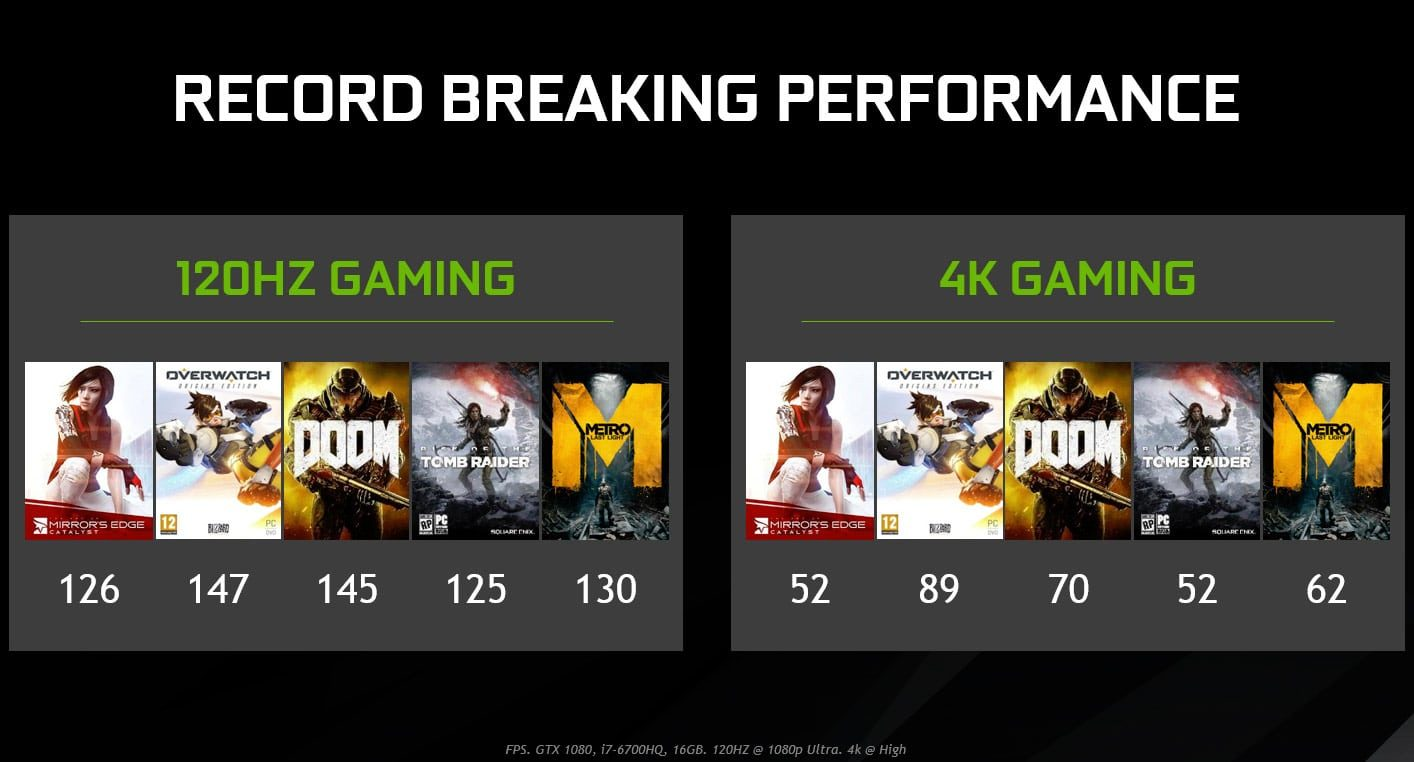 Gaming Laptops With Nvidia 1080