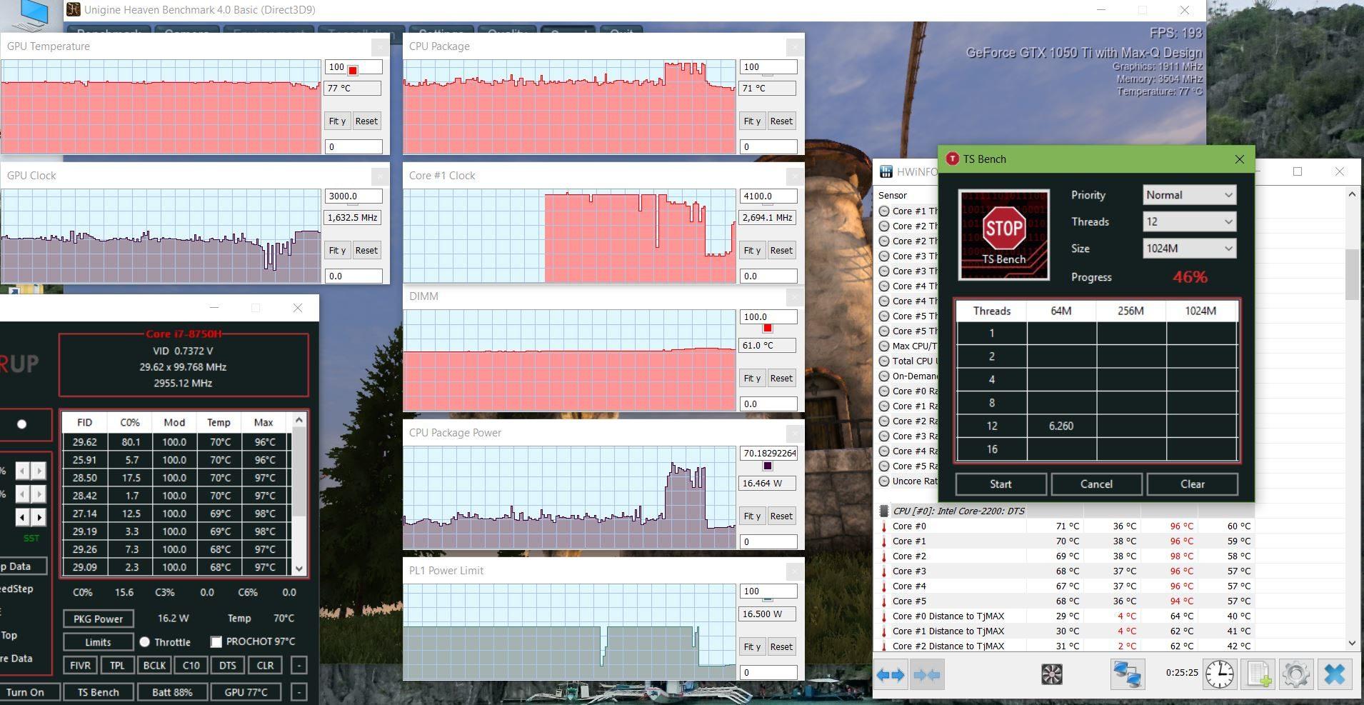 Dell XPS 15 9570 review (i7-8750H, GTX 1050 Ti Max-Q, FHD