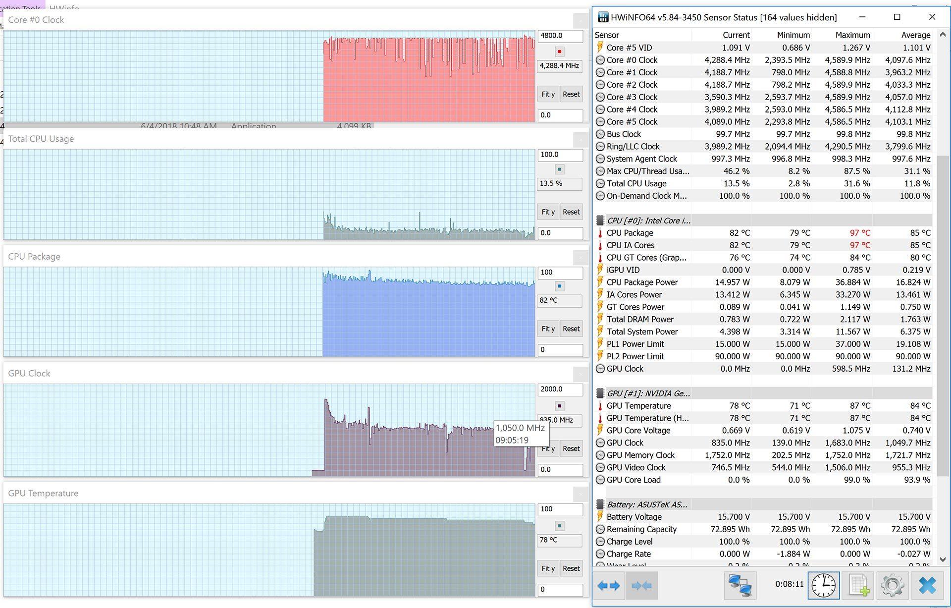 Asus Zenbook Pro 15 UX580GE review (i9-8950HK, GTX 1050 Ti)