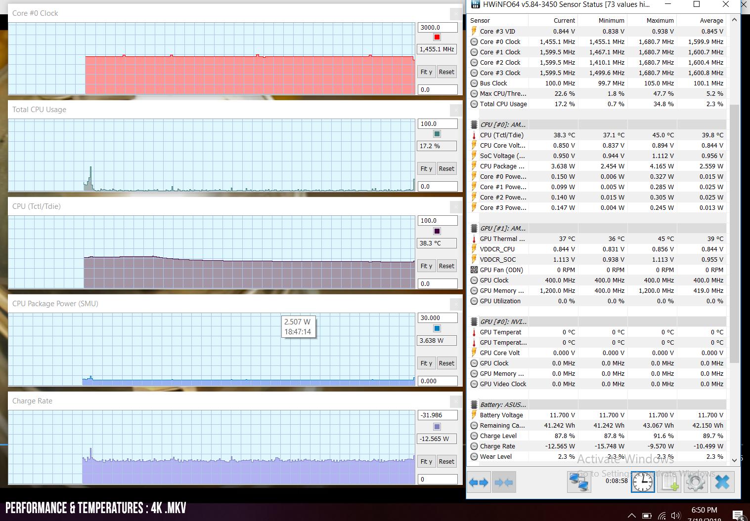 Asus VivoBook X570ZD / K570ZD review (AMD Ryzen 5 2500U, Nvidia GTX