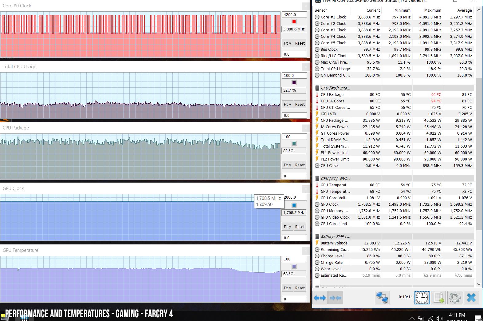 Lenovo Legion Y530 review (i7-8570H, GTX 1050 Ti, FHD 60 Hz