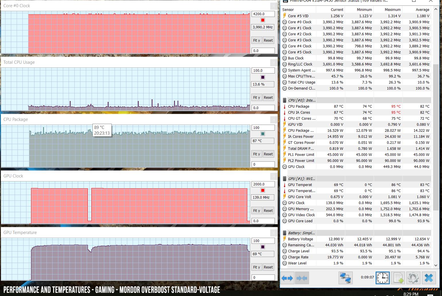Asus TUF Gaming FX505 review (FX505GE - i7-8750H, GTX 1050