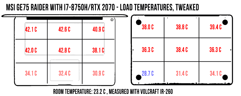 MSI GE75 Raider 8SF review (RTX 2070), vs  GE75 Raider 8SE