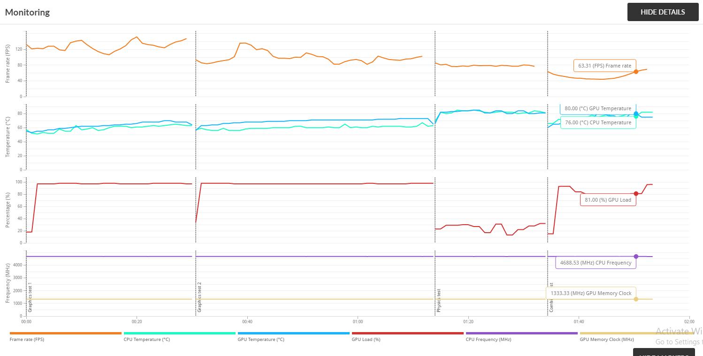 Asus ROG G703GX review (i9-9980HK, RTX 2080 200W, 144Hz