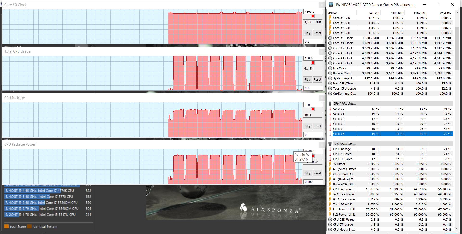 Intel Core i7-9750H laptop processor benchmarks, vs i7-8750H
