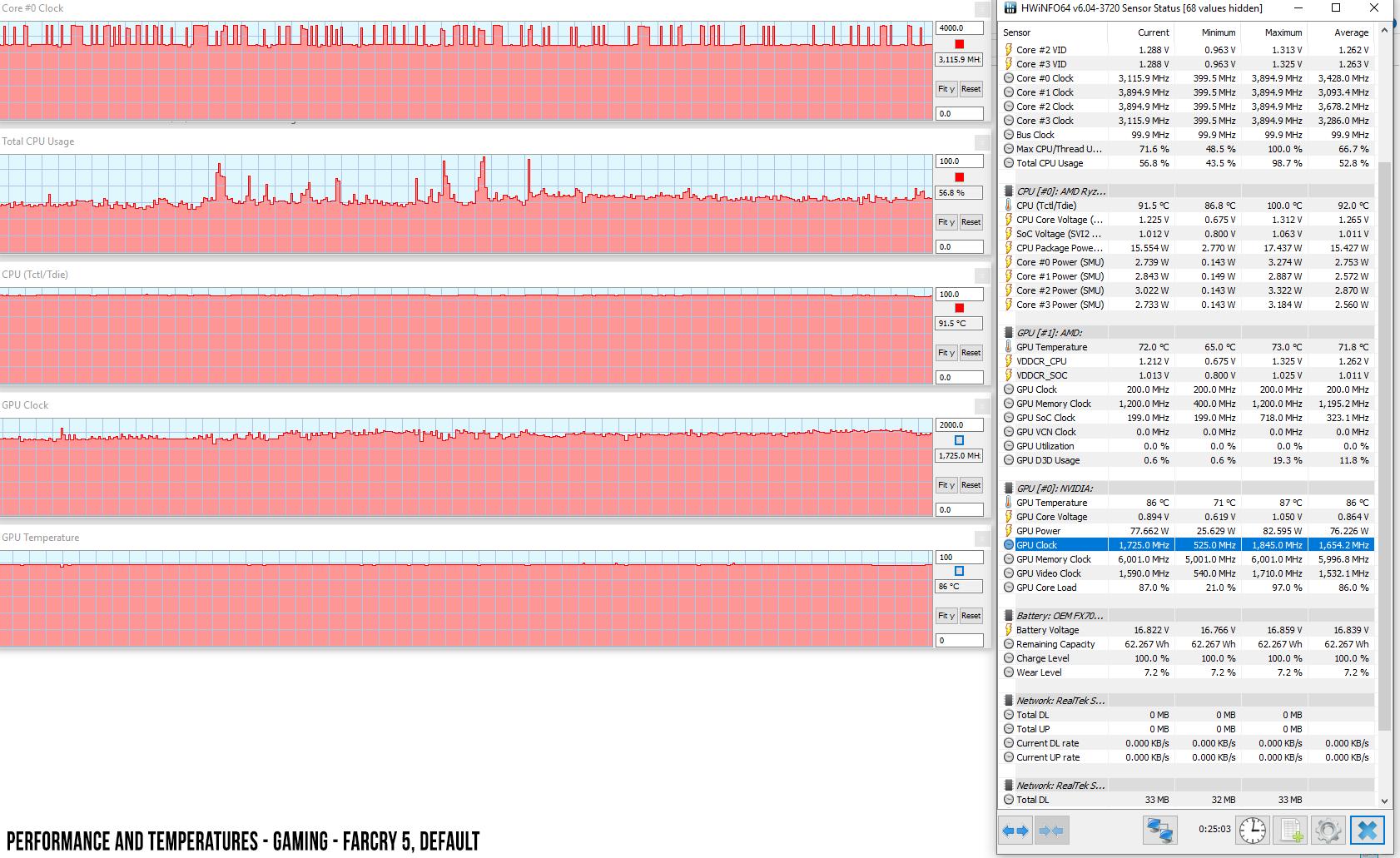 Asus TUF Gaming FX705DU review (Ryzen 7 3750H, GTX 1660Ti)