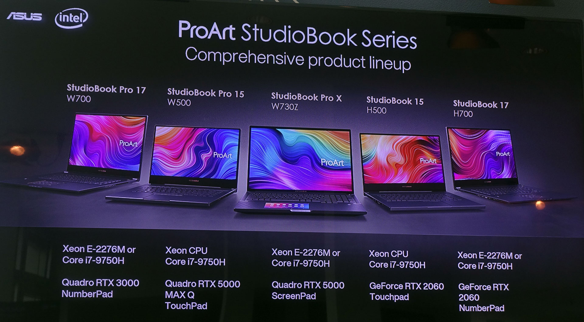 Image result for ProArt lineup