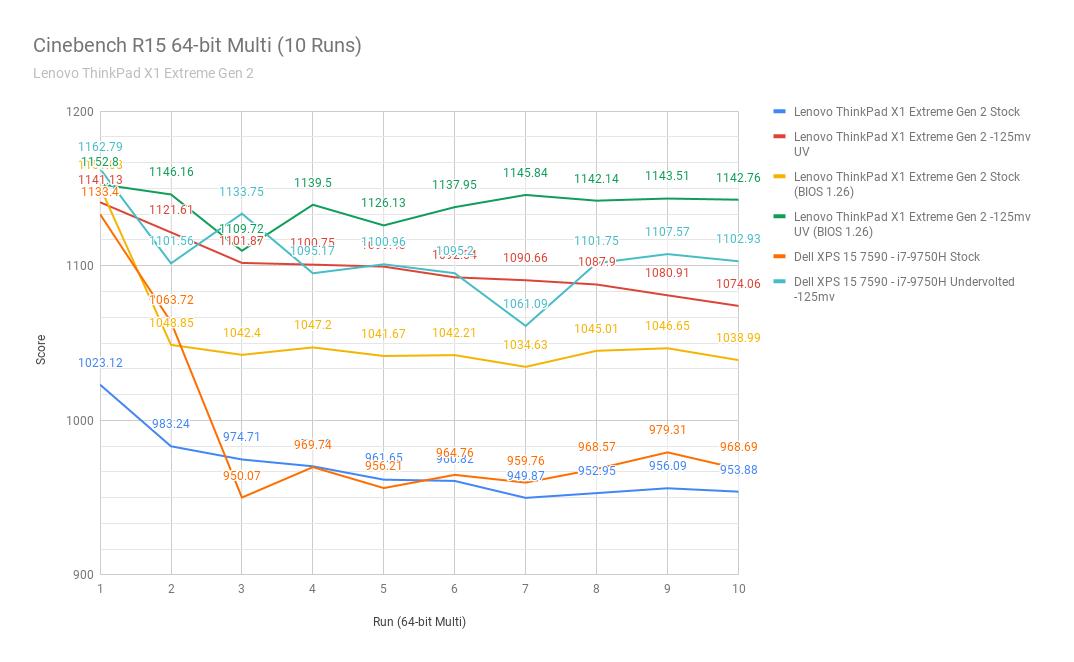 X1E G2 with BIOS update 1.26