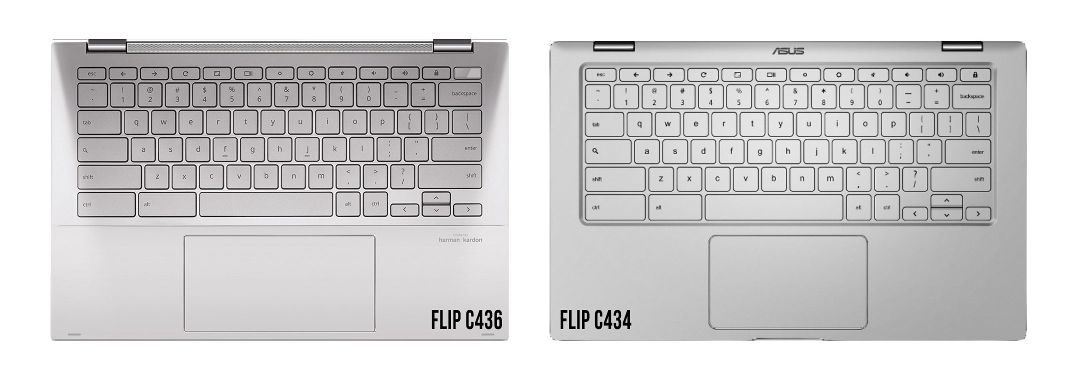 Chromebook Flip C436 gets updated keyboard with finget sensor, and large clickpad