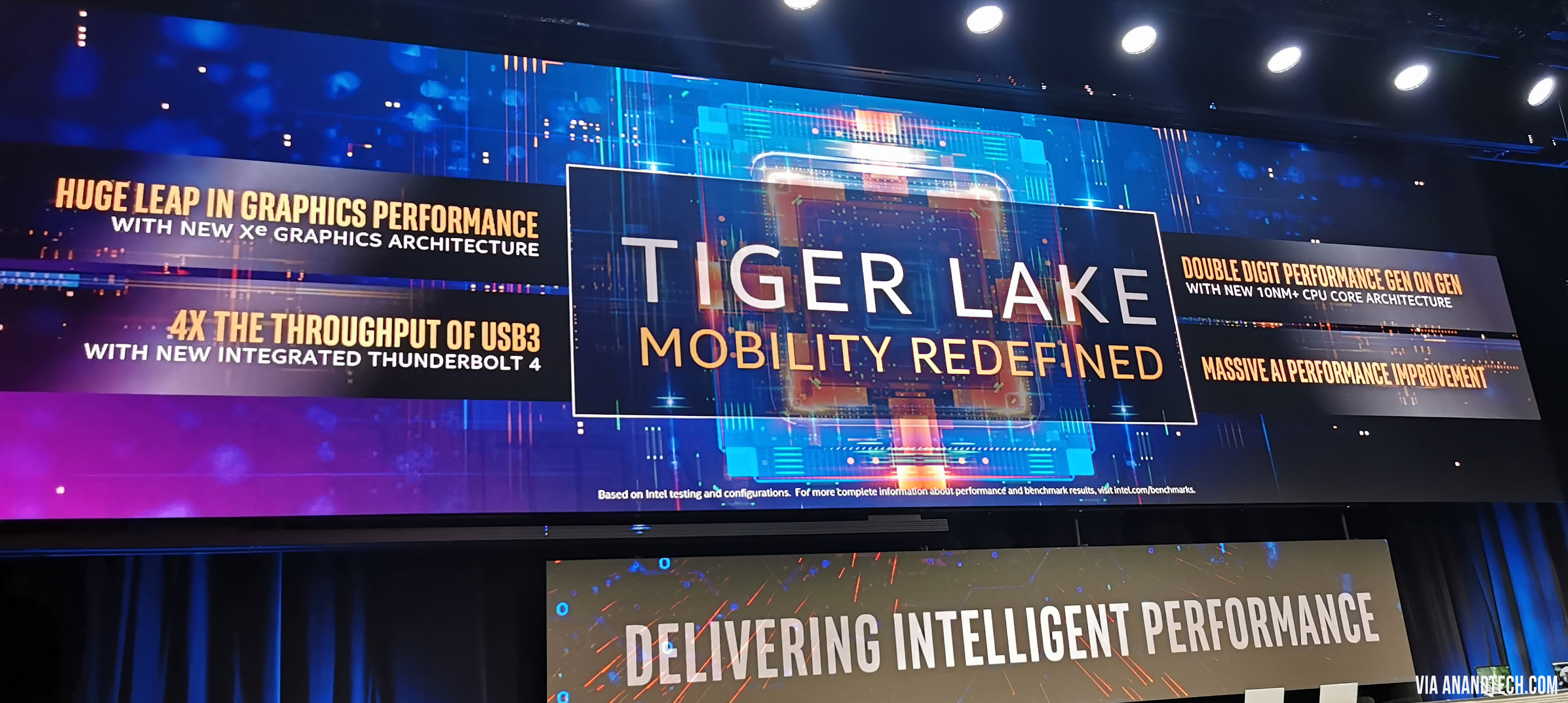 Tiger Lake particularities from CES Keynote