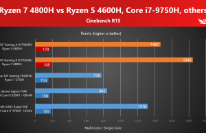 Cinebench R15 benchmark