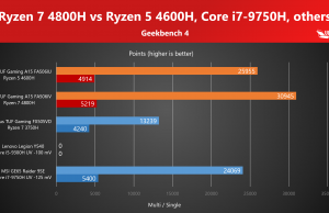 Geekbench4 benchmark