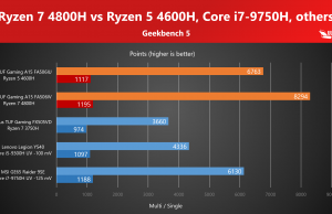 Geekbench5 benchmark