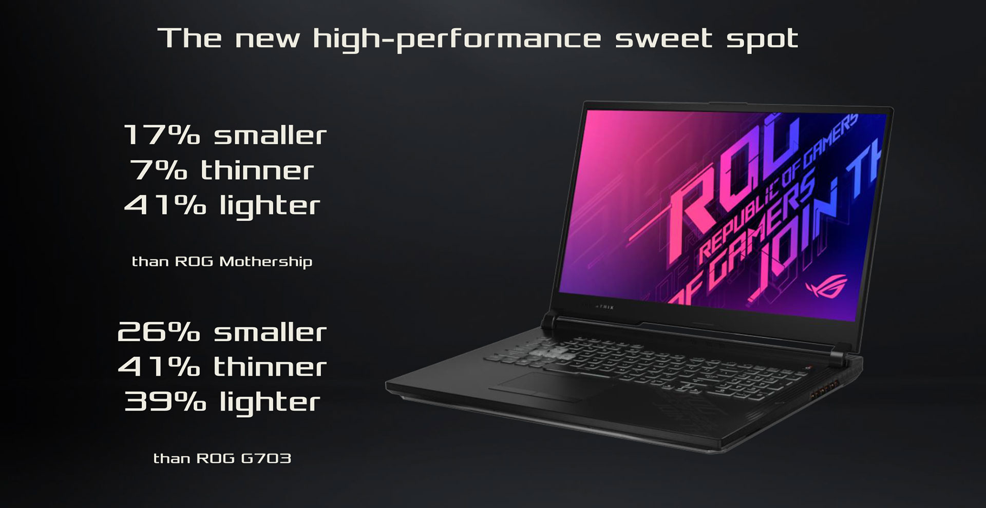 ROG Scar 17 vs ROG G703