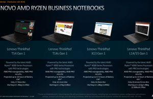 Ryzen Pro 4750U laptops