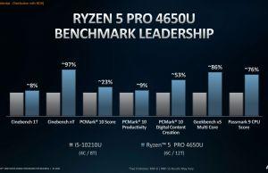 Ryzen 5 4650U vs i5-10210U