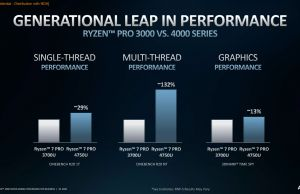 Rzyen 4000 vs 3000 performance