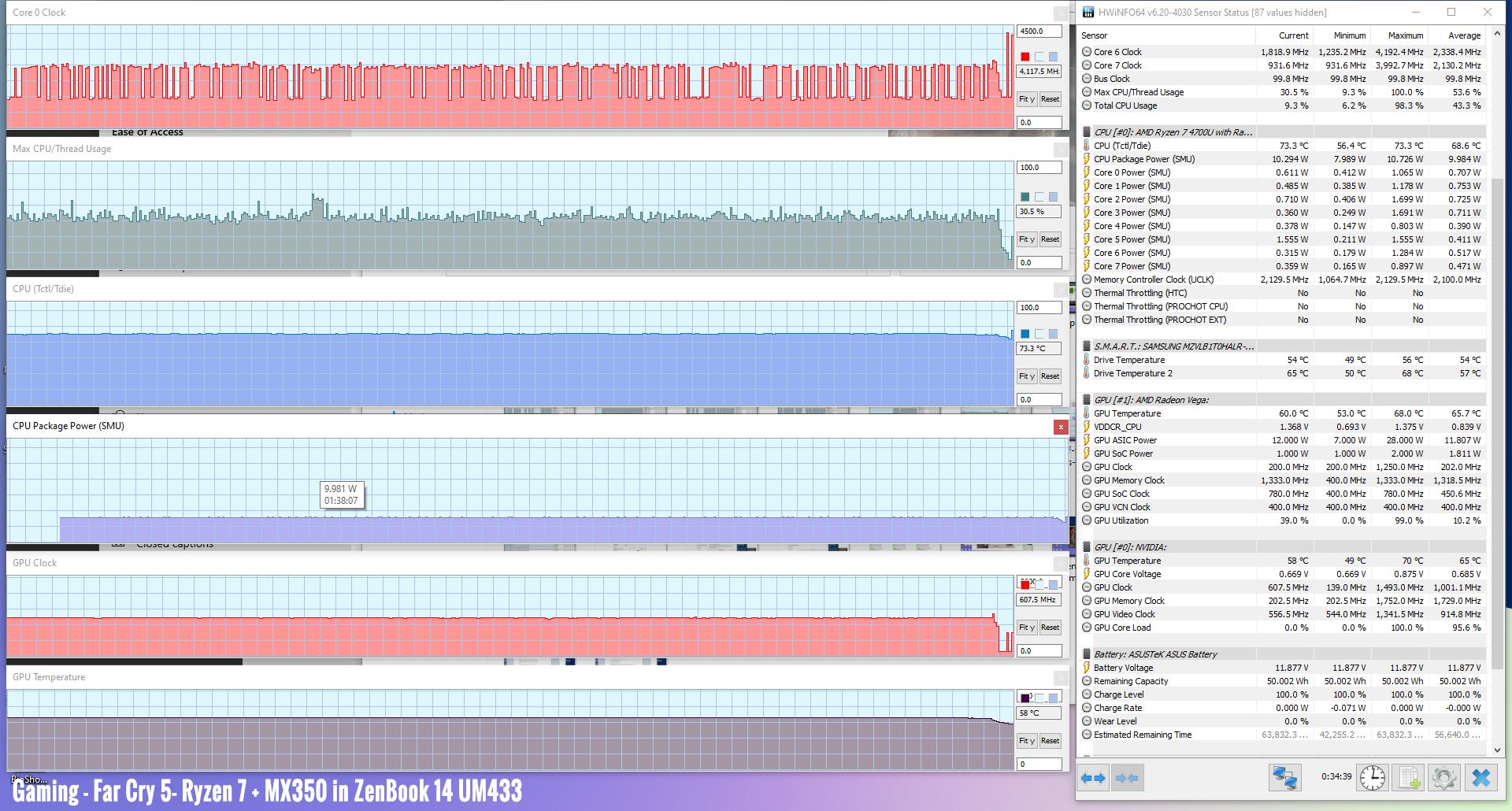 Amd Radeon Vega 8 Vs 7 Benchmarks And Gaming Results Vs Nvidia Mx350 And Mx250