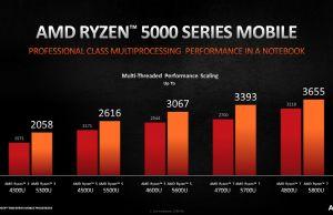 ryzen-5000-performance-1-300x194.jpg