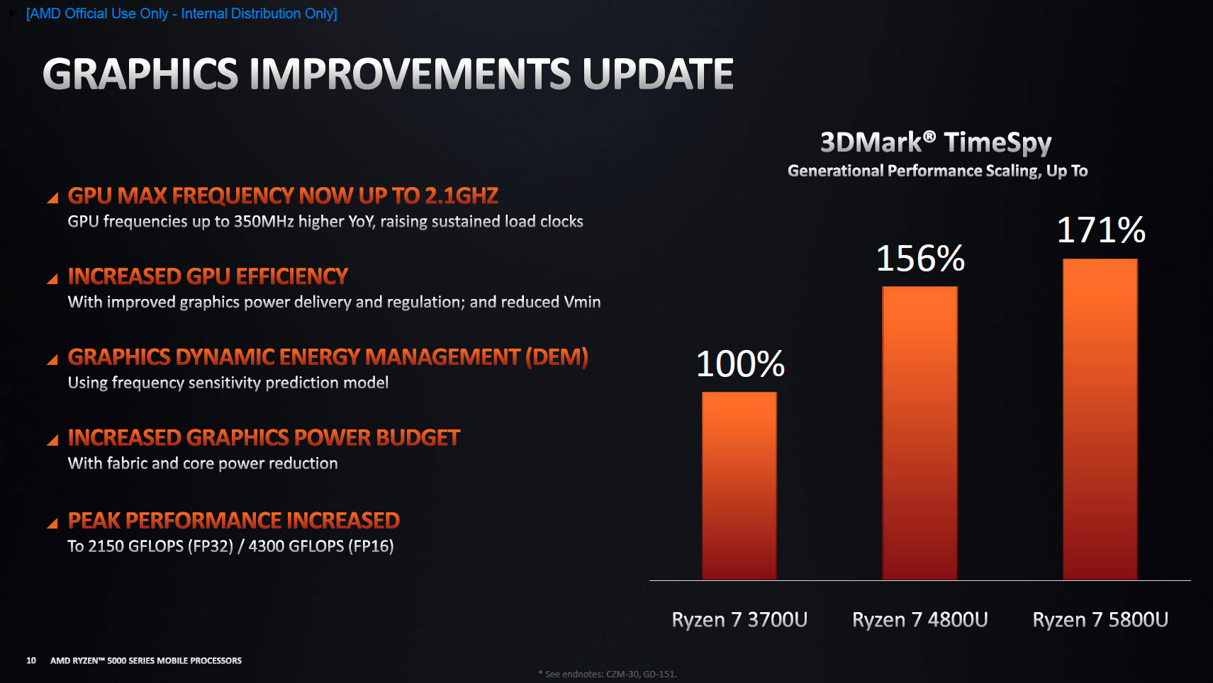 ryzen-5000-performance-iGPU-vega.jpg