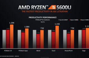 ryzen-5600U-perf-comparison-1-productivity-300x194.jpg