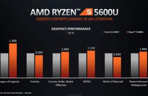 ryzen-5600U-perf-comparison-3-graphics-300x194.jpg