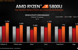 ryzen-5800U-perf-comparison-1-300x194.jpg
