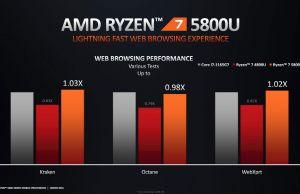 ryzen-5800U-perf-comparison-2-browsing-300x194.jpg